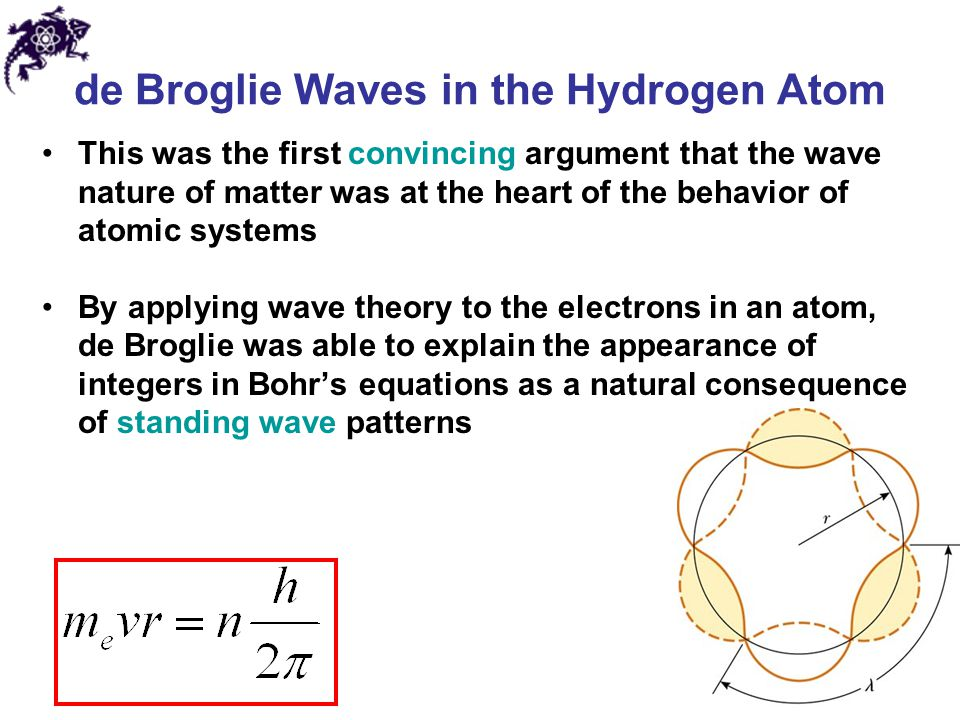 de Broglie Waves in the Hydrogen Atom