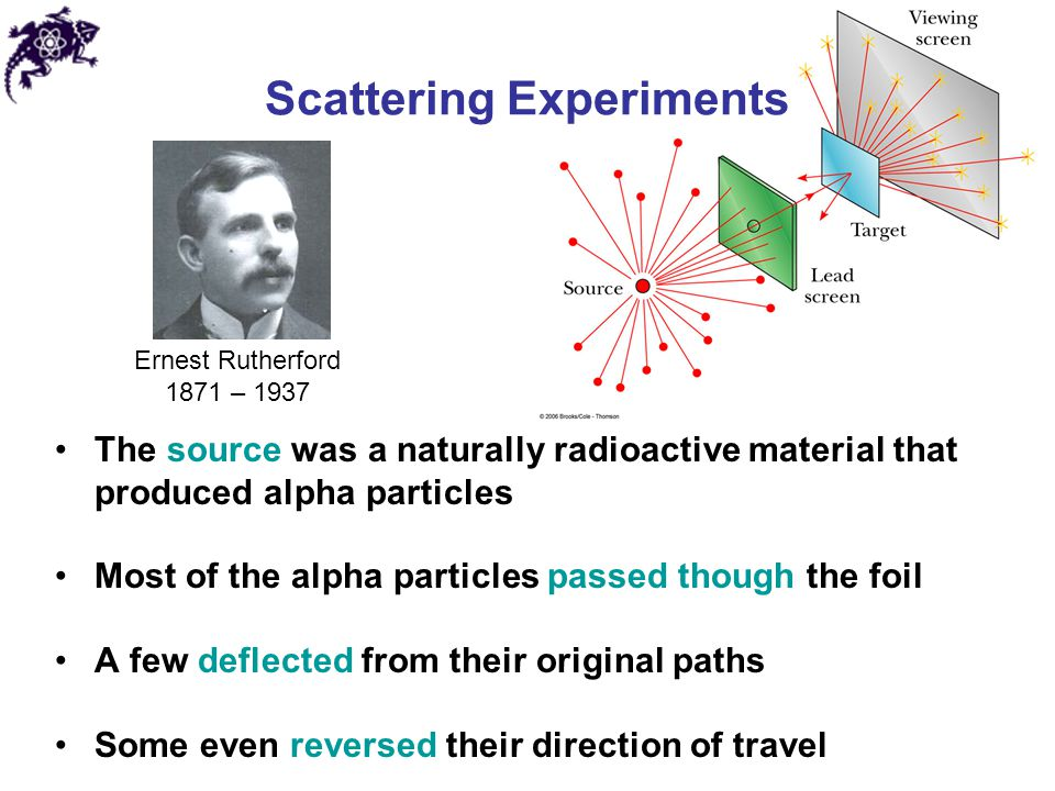 Scattering Experiments