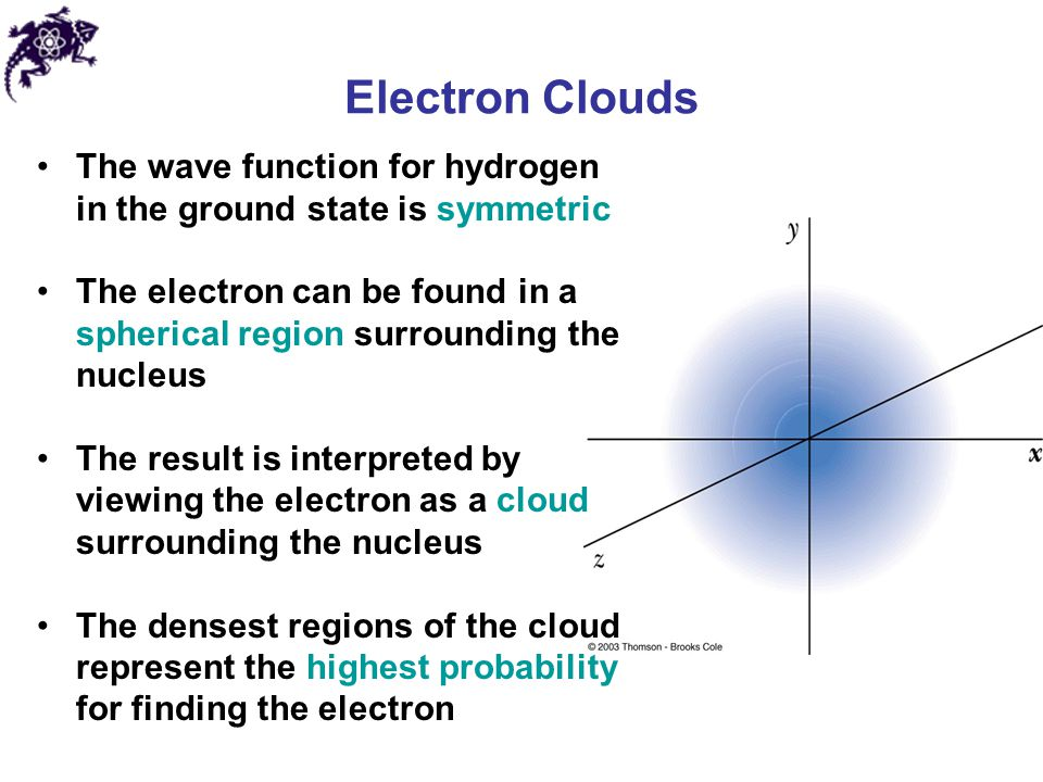 Electron Clouds The wave function for hydrogen in the ground state is symmetric.