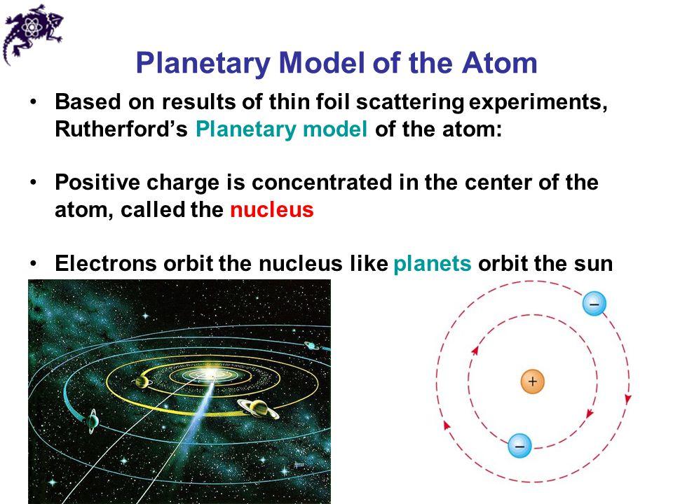 Planetary Model of the Atom
