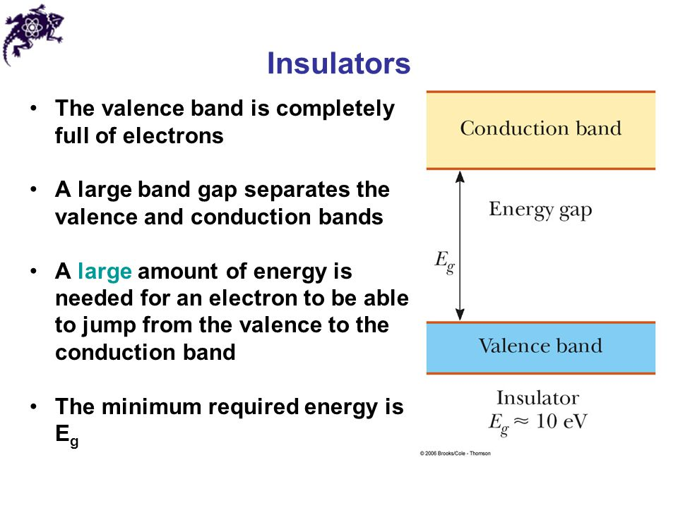 Insulators The valence band is completely full of electrons