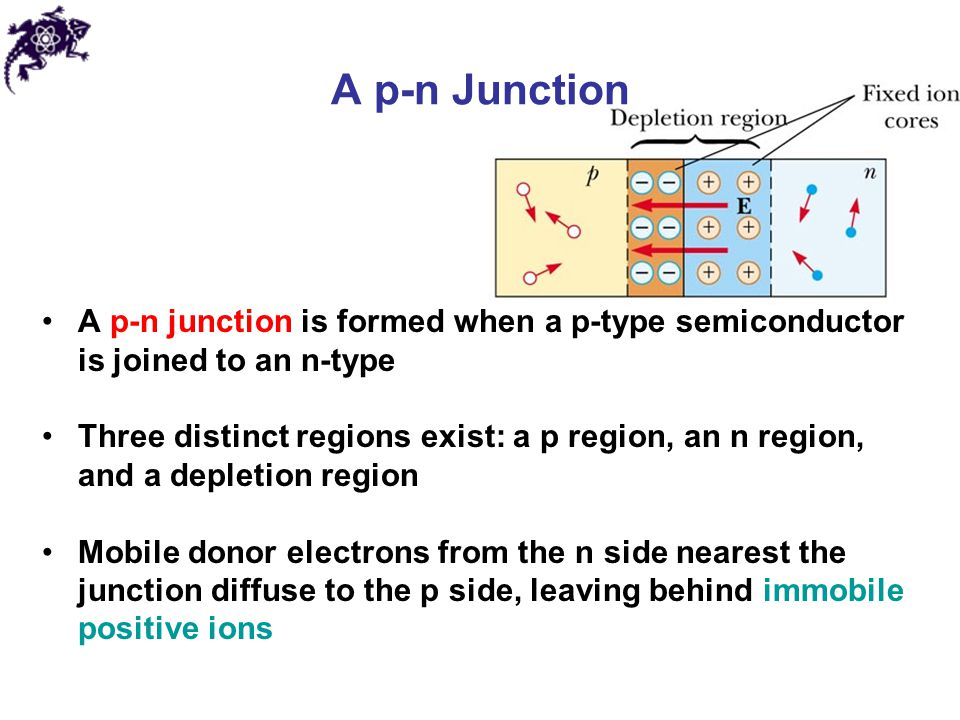 A p-n Junction A p-n junction is formed when a p-type semiconductor is joined to an n-type.