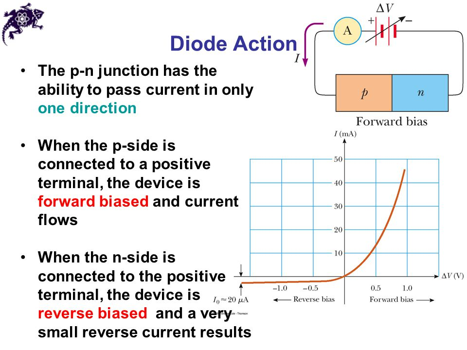 Diode Action The p-n junction has the ability to pass current in only one direction.