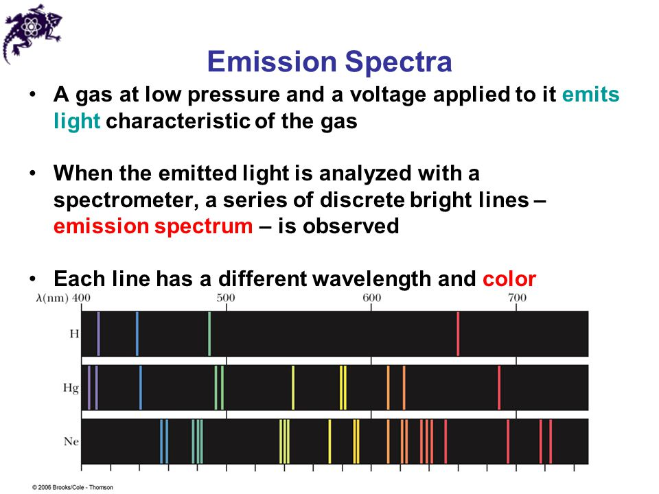 Emission Spectra A gas at low pressure and a voltage applied to it emits light characteristic of the gas.
