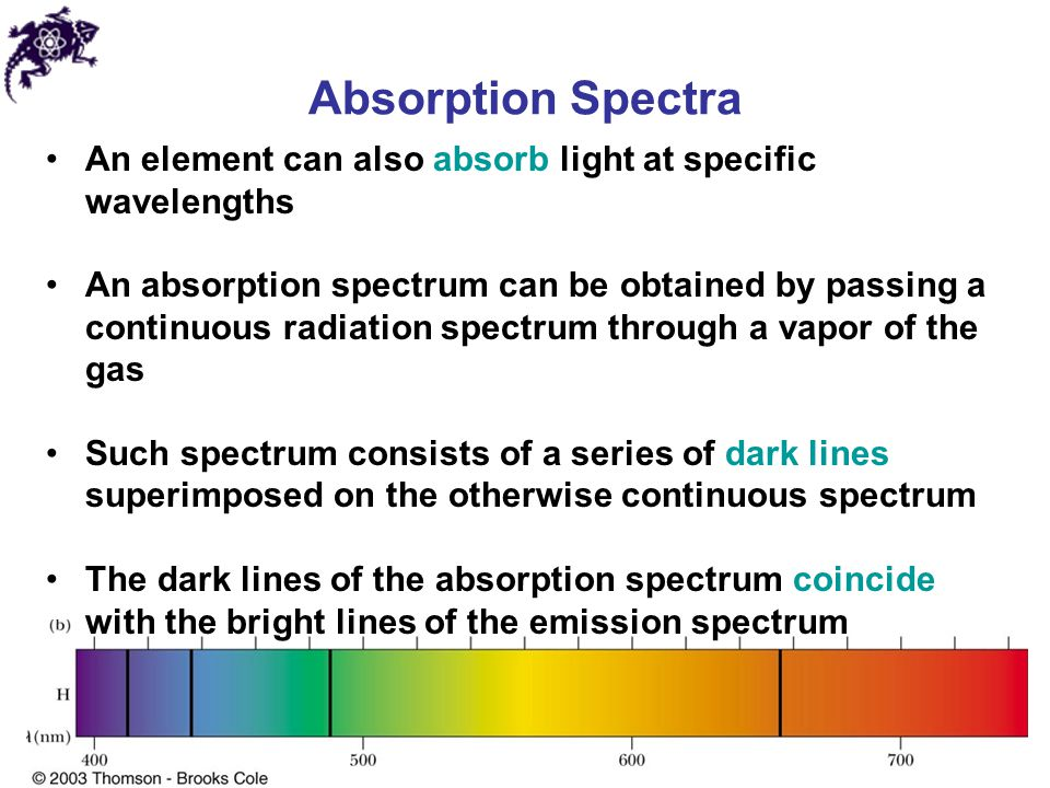 Absorption Spectra An element can also absorb light at specific wavelengths.