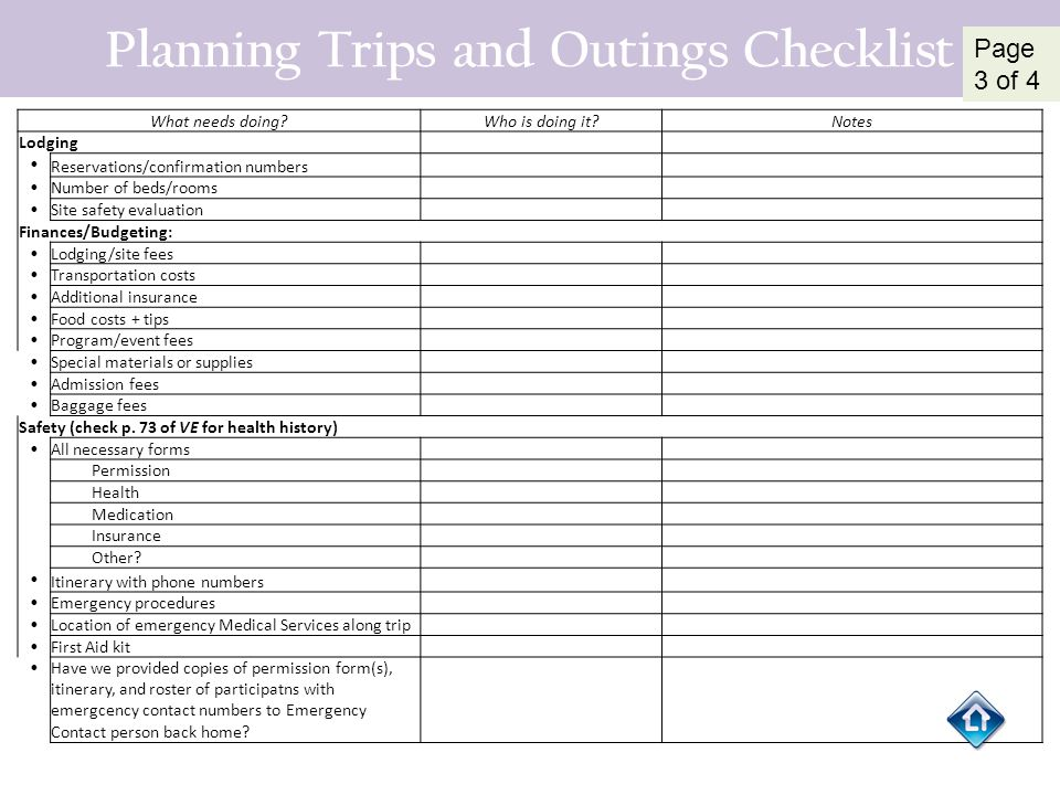 trip planning assignment View notes - 305 assignment from asdsd asd at american academy of art travel log when planning your summer vacation last year, you spent lots of time on the internet doing research.