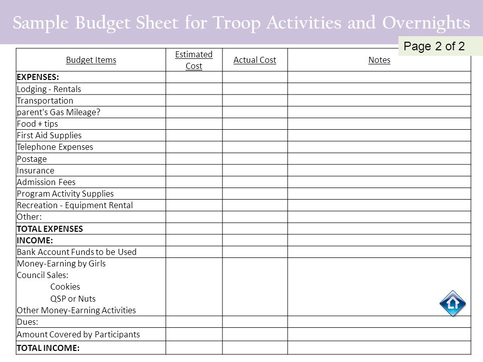 Sample Budget Sheet for Troop Activities and Overnights