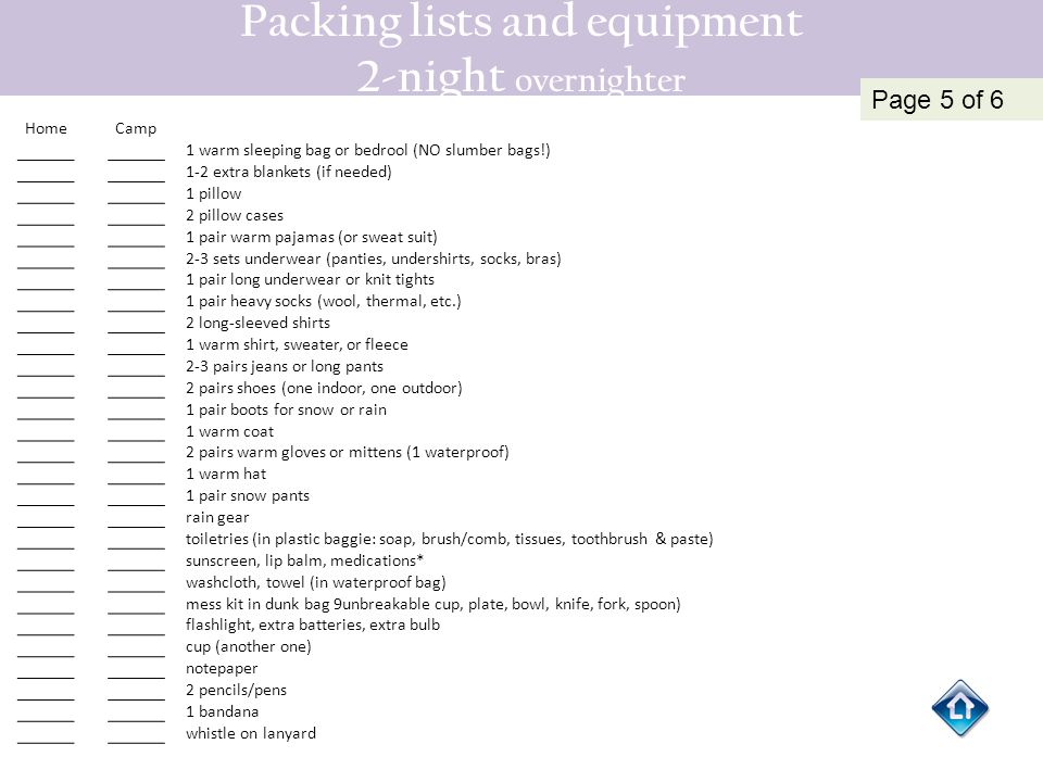 Packing lists and equipment 2-night overnighter