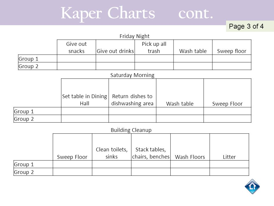 Kaper Charts cont. Page 3 of 4 Friday Night Give out snacks