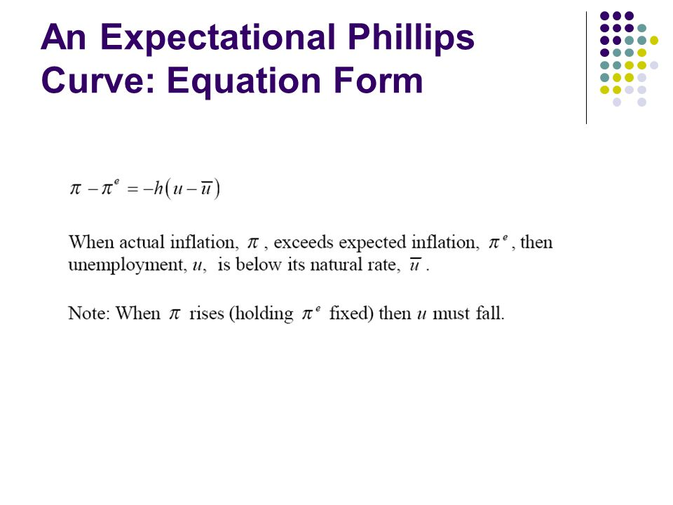 An Expectational Phillips Curve: Equation Form
