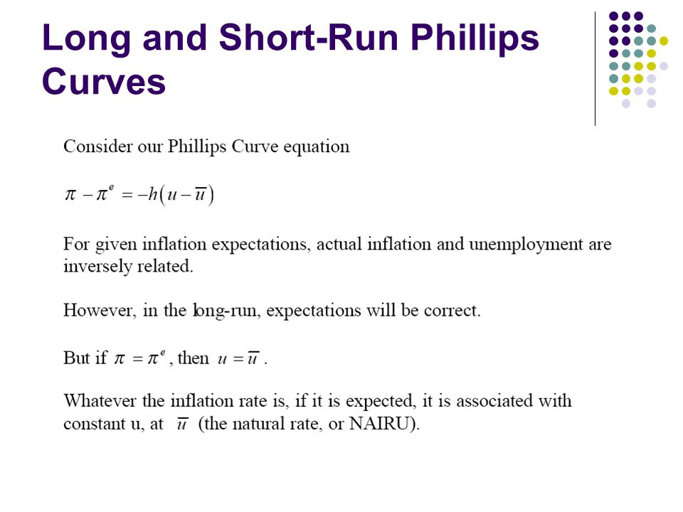 Long and Short-Run Phillips Curves