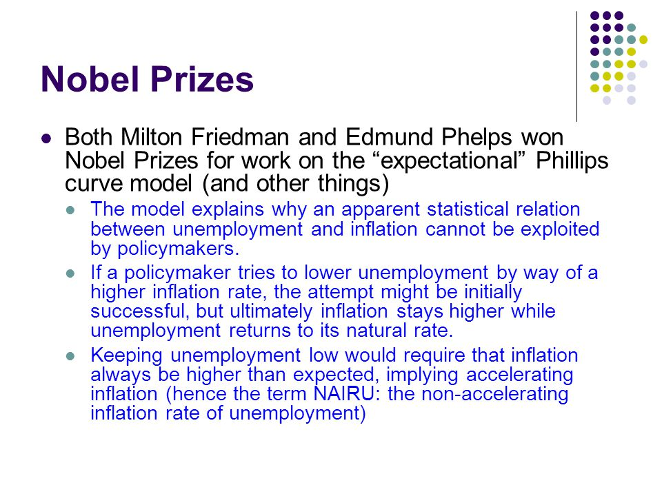 Nobel Prizes Both Milton Friedman and Edmund Phelps won Nobel Prizes for work on the expectational Phillips curve model (and other things)