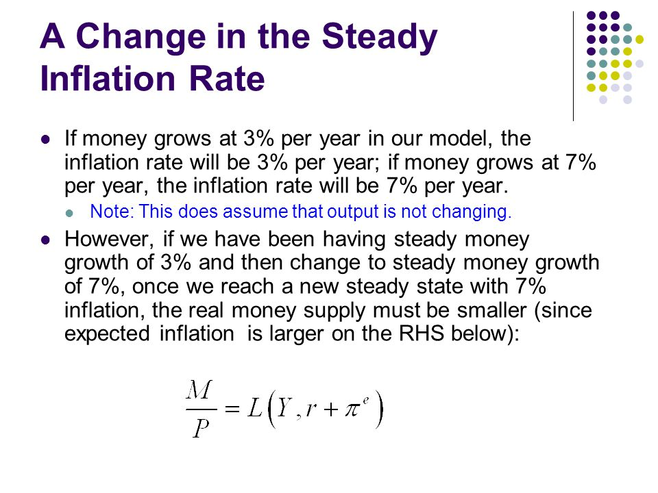 A Change in the Steady Inflation Rate