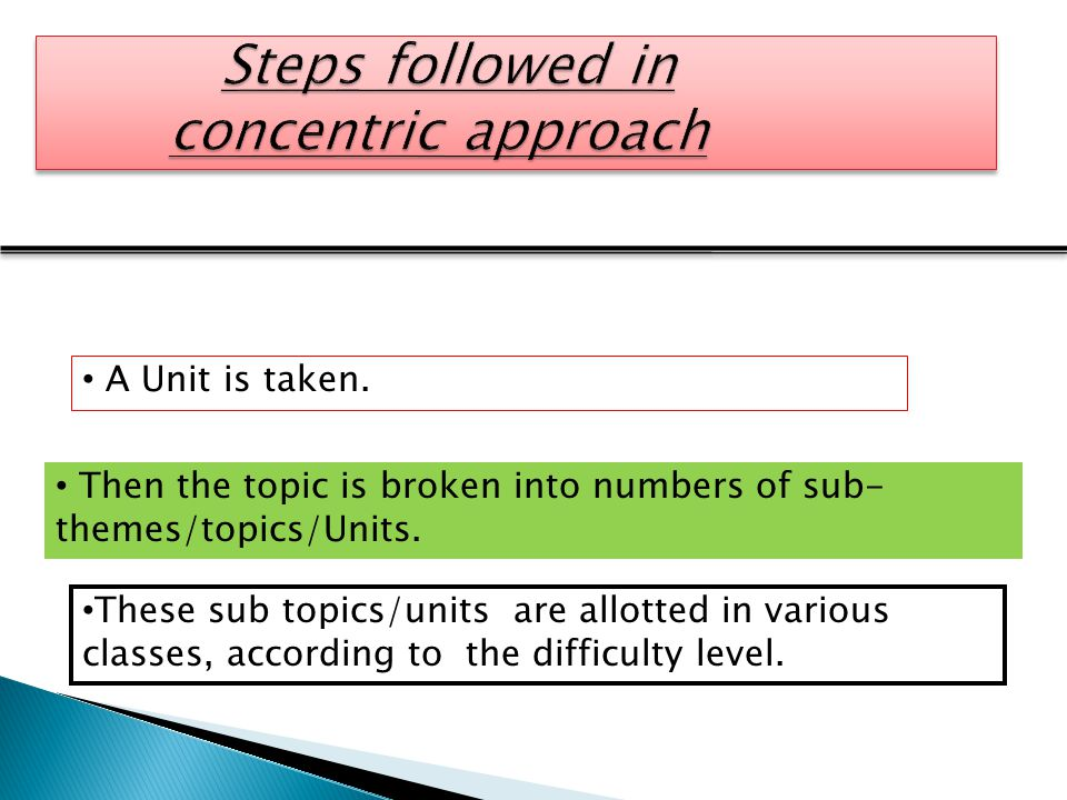 Steps followed in concentric approach