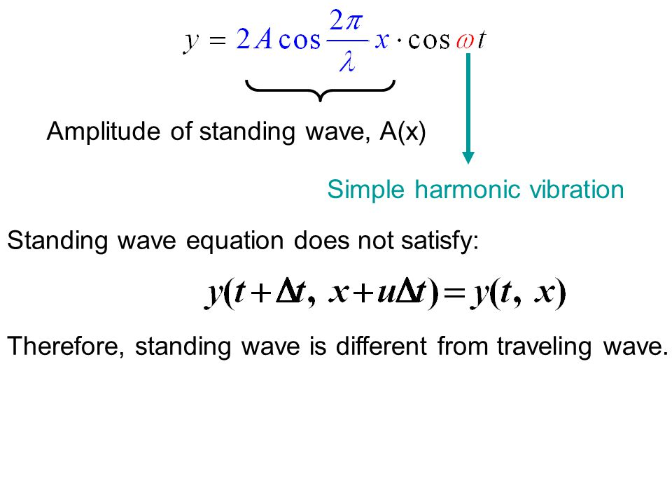 Amplitude of standing wave, A(x)