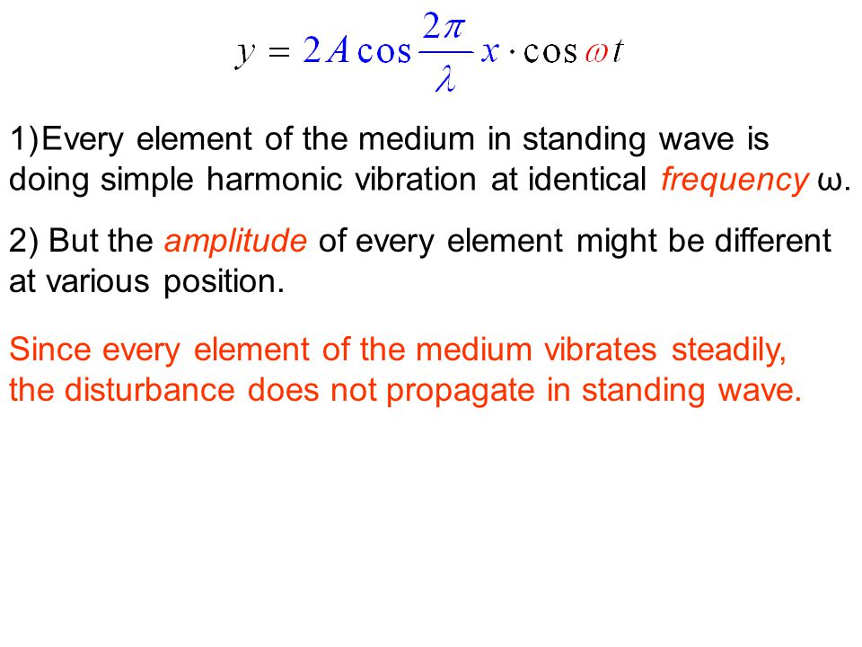 Every element of the medium in standing wave is