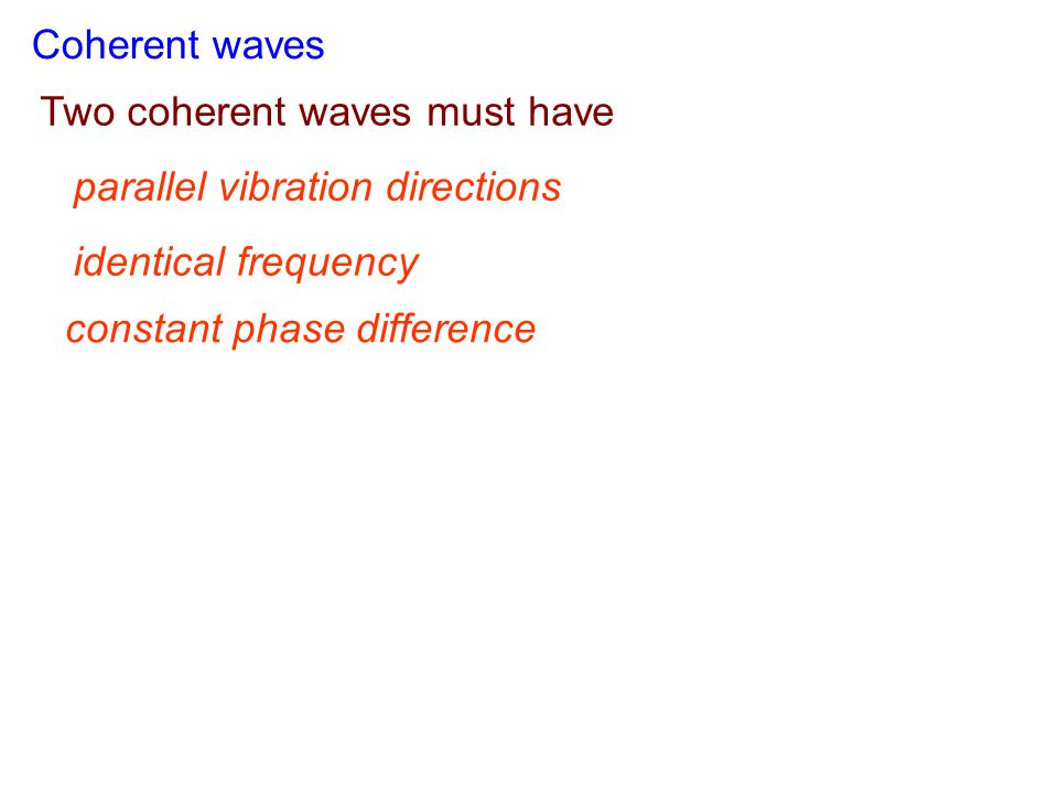 Coherent waves Two coherent waves must have. parallel vibration directions.