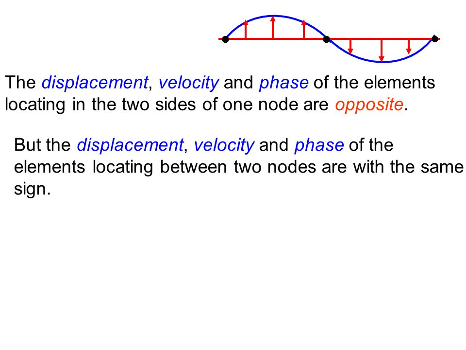 The displacement, velocity and phase of the elements locating in the two sides of one node are opposite.