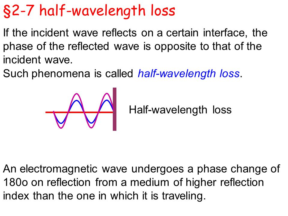 §2-7 half-wavelength loss