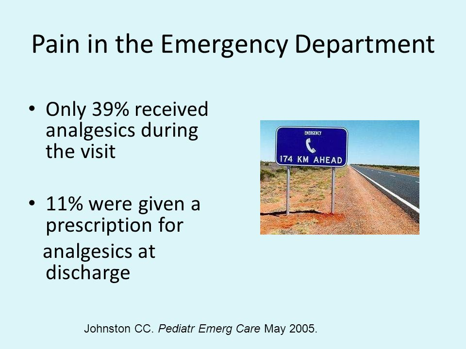 Pain in the Emergency Department