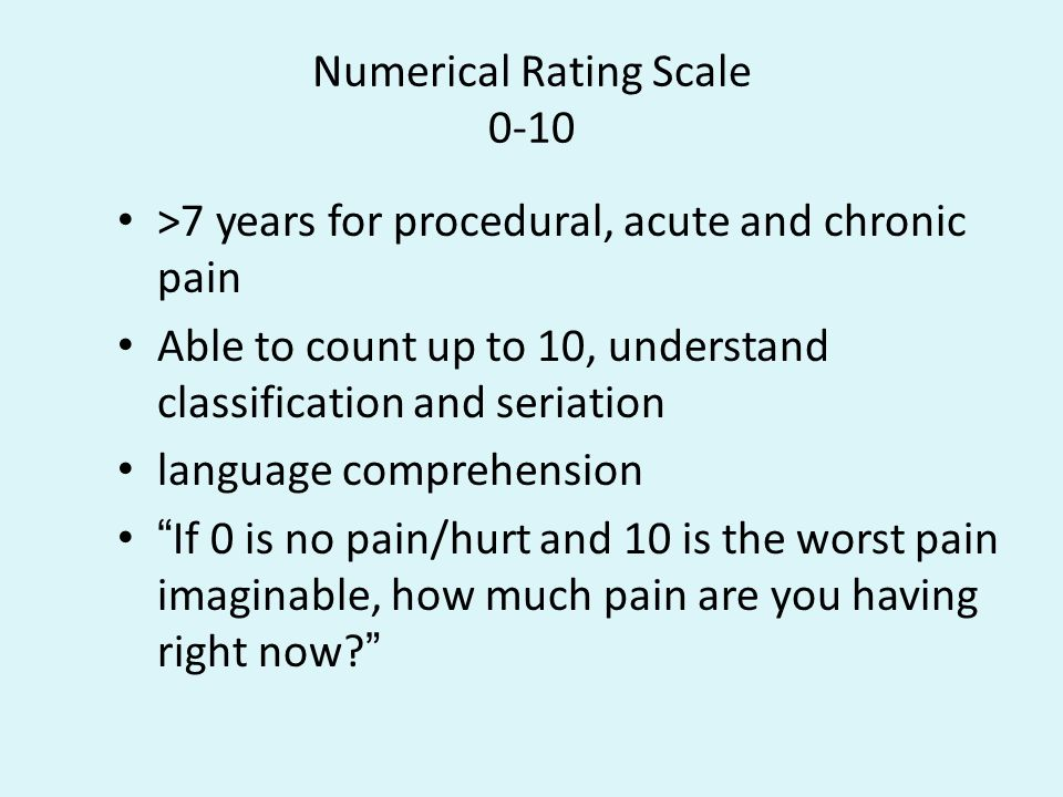 Numerical Rating Scale 0-10
