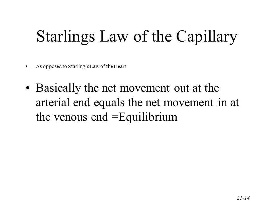 Starlings Law of the Capillary