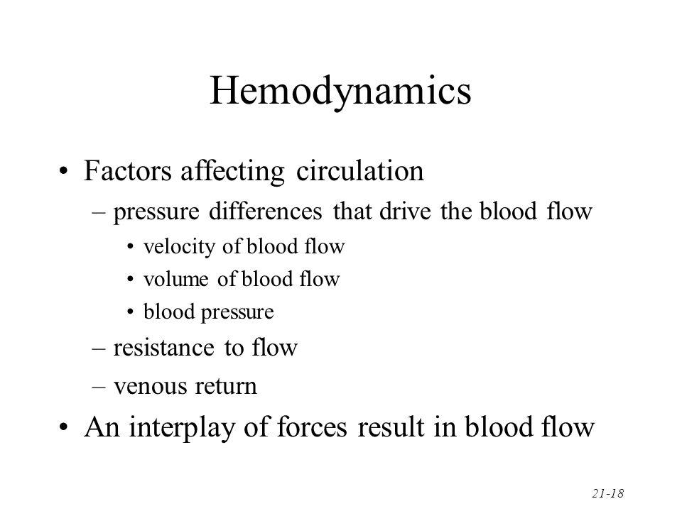 Hemodynamics Factors affecting circulation