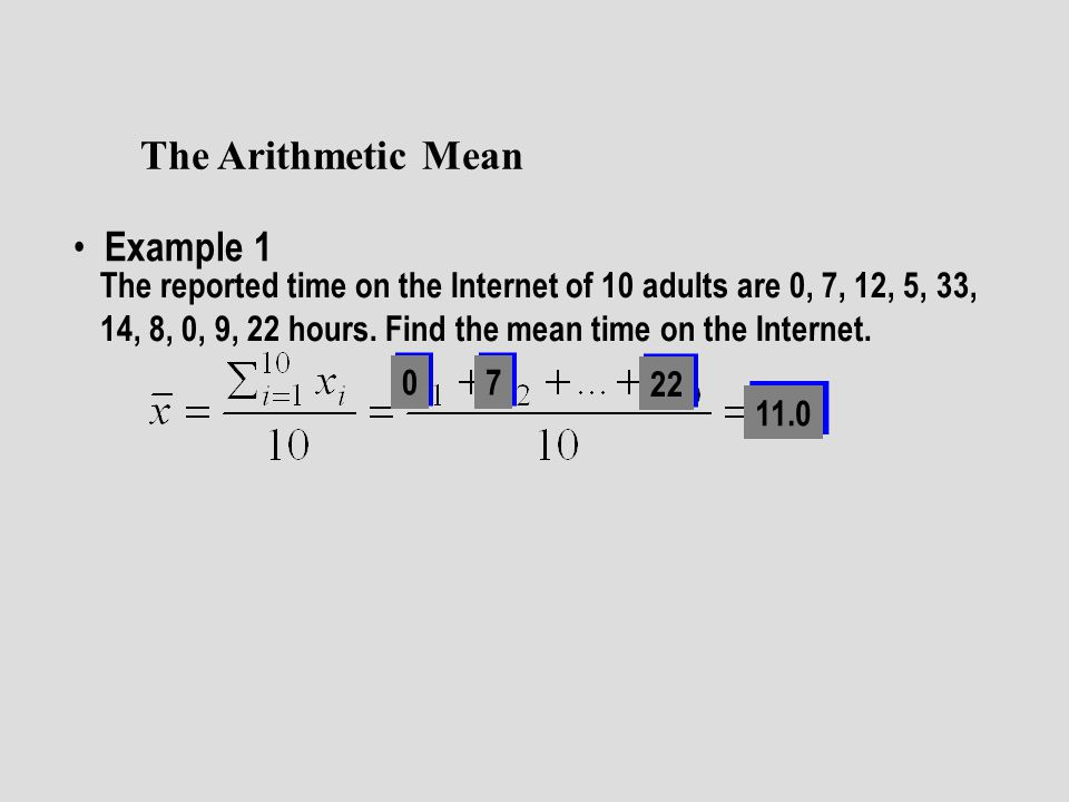 The Arithmetic Mean Example 1