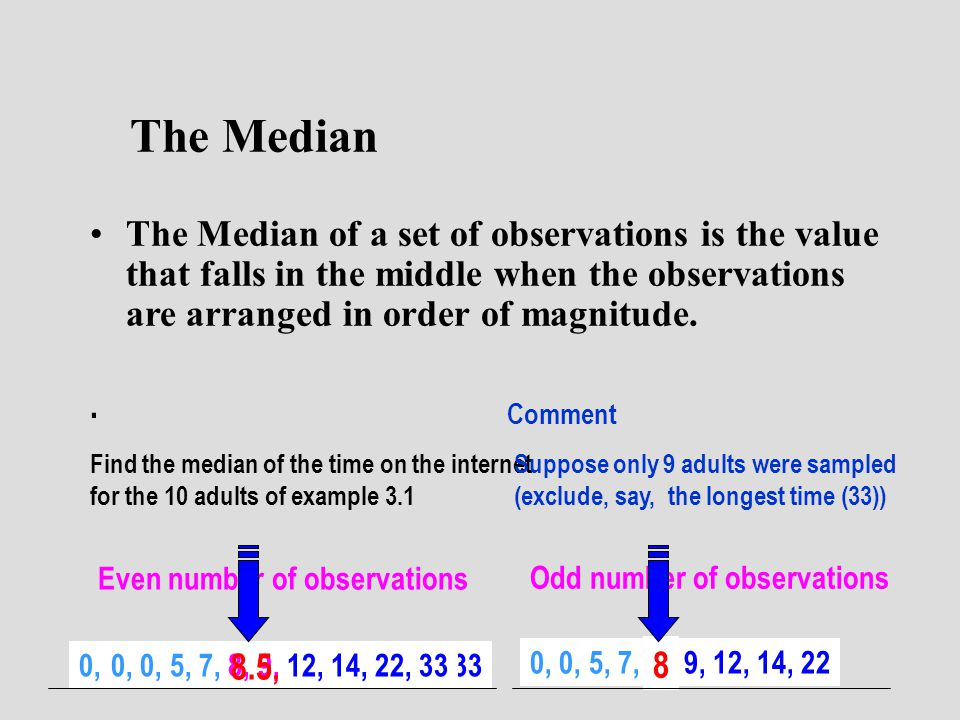 The Median The Median of a set of observations is the value that falls in the middle when the observations are arranged in order of magnitude.