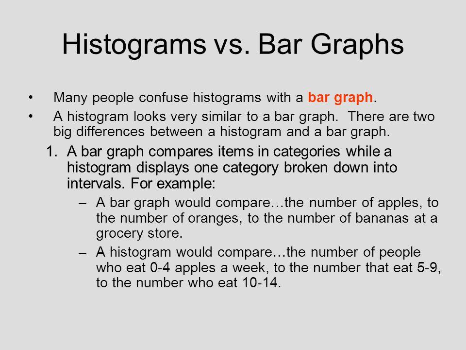 Histograms vs. Bar Graphs