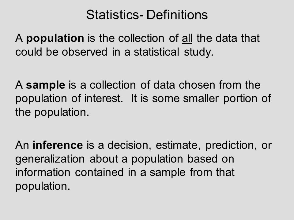 Statistics- Definitions