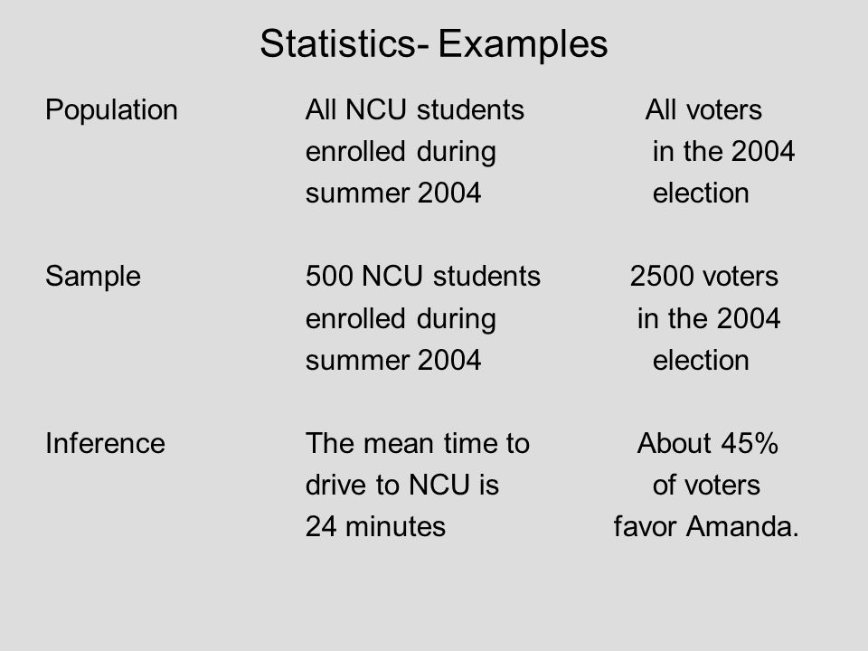 Statistics- Examples Population All NCU students All voters