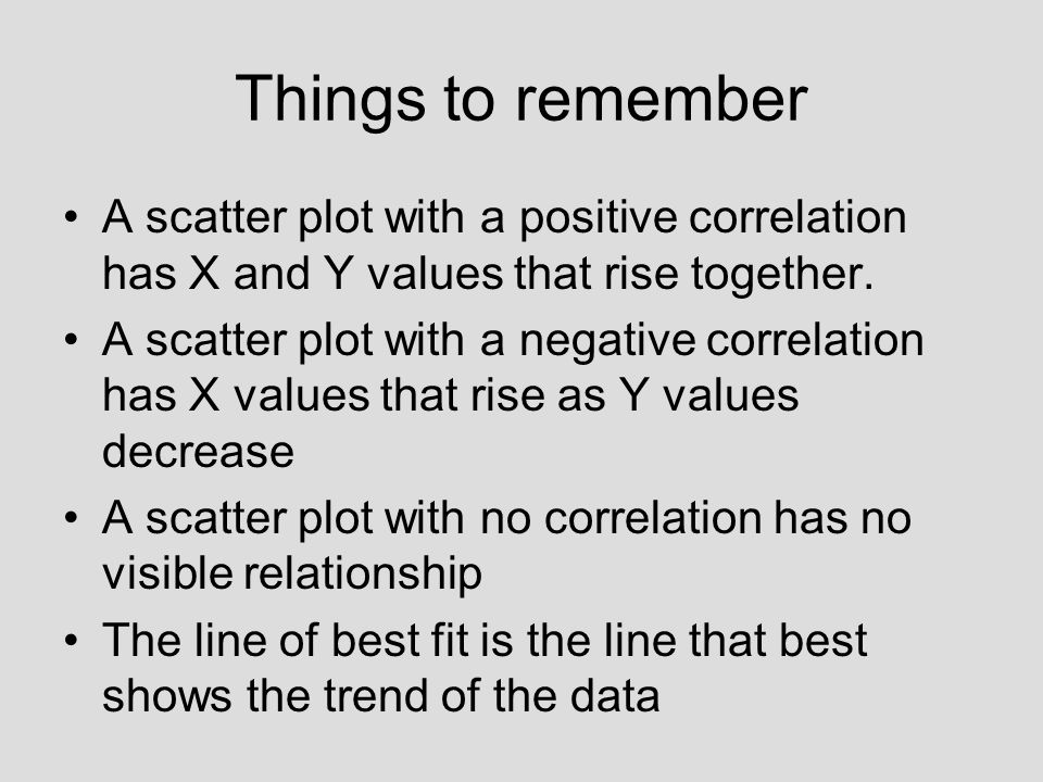 Things to remember A scatter plot with a positive correlation has X and Y values that rise together.