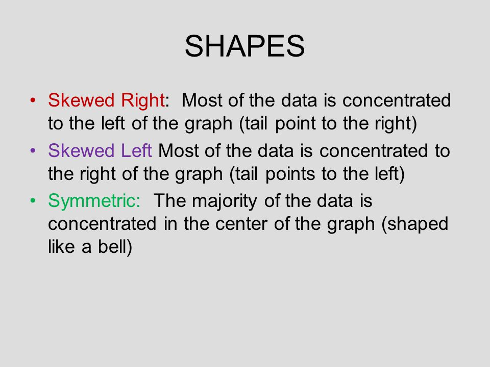 SHAPES Skewed Right: Most of the data is concentrated to the left of the graph (tail point to the right)
