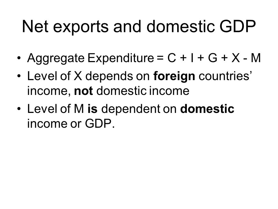 Net exports and domestic GDP
