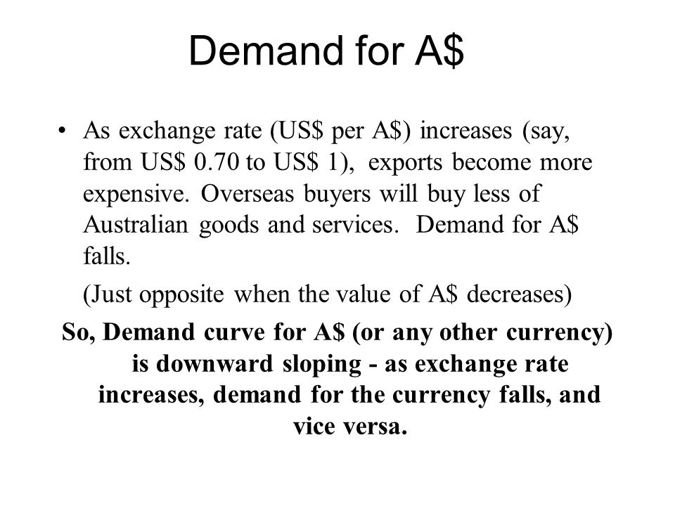 Demand for A$