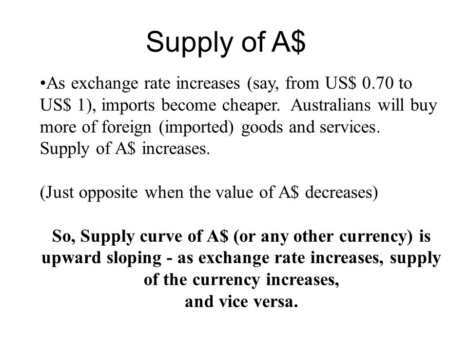 Supply of A$