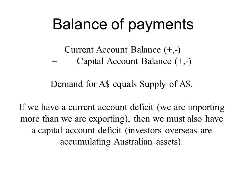 Balance of payments = Capital Account Balance (+,-)