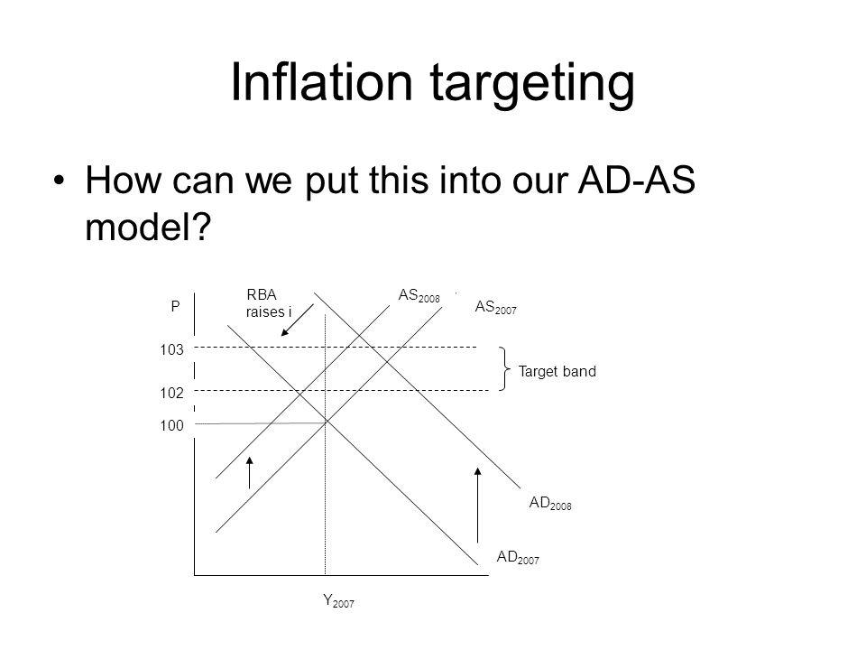 Inflation targeting How can we put this into our AD-AS model P Y2007