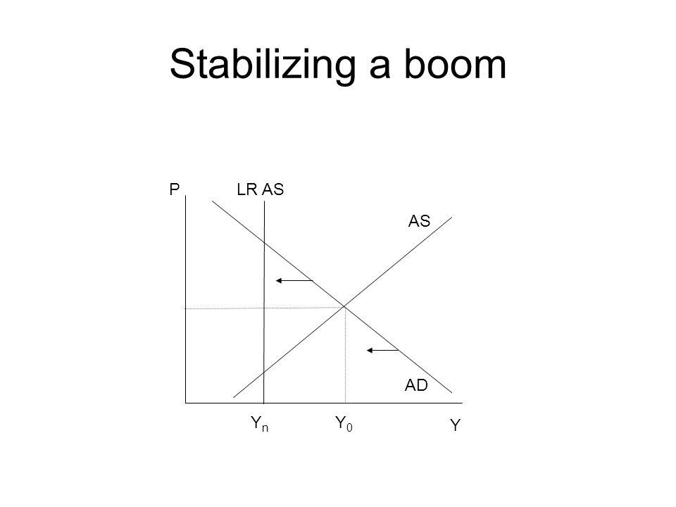 Stabilizing a boom Y Y0 AD AS P Yn LR AS