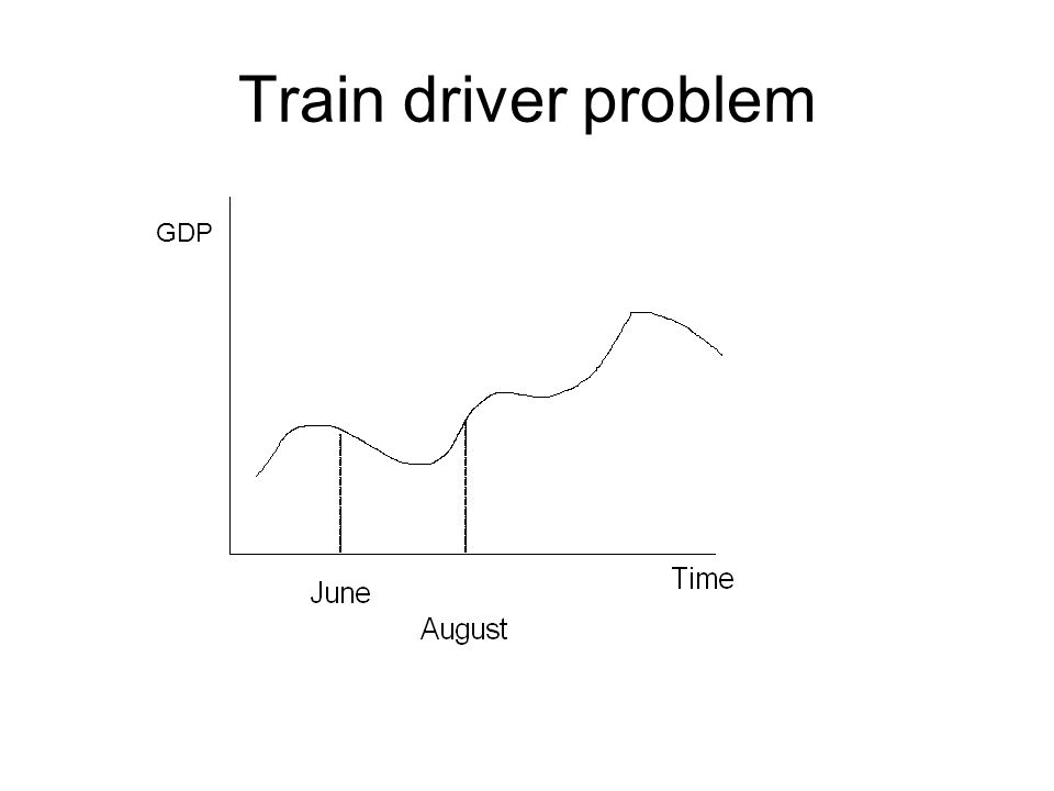 Train driver problem GDP Time June August