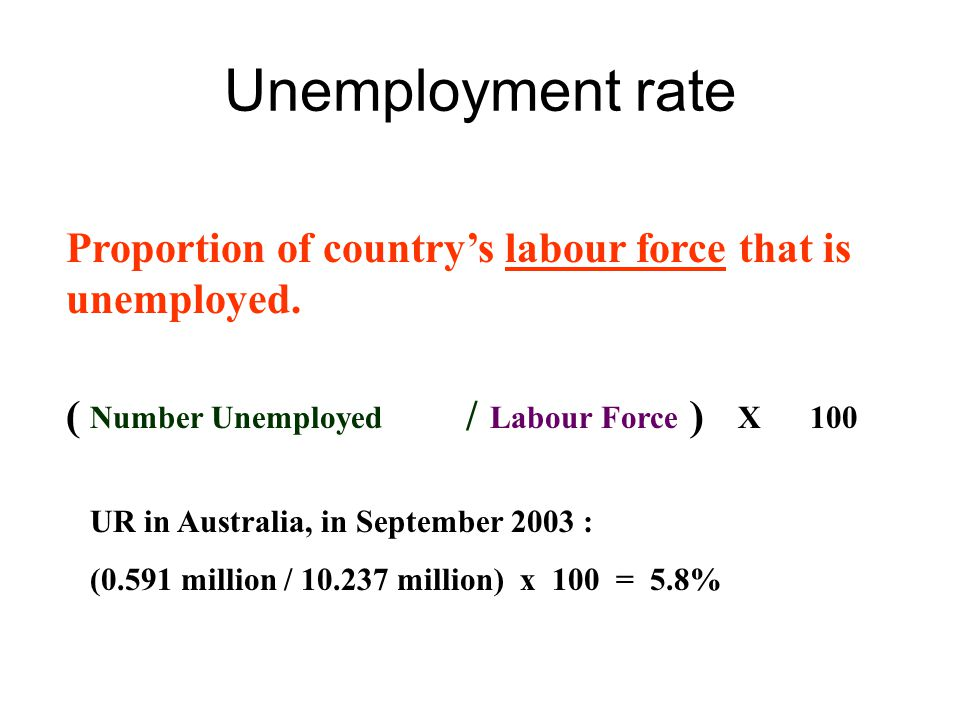 Unemployment rate Proportion of country's labour force that is unemployed. ( / ) Number Unemployed.