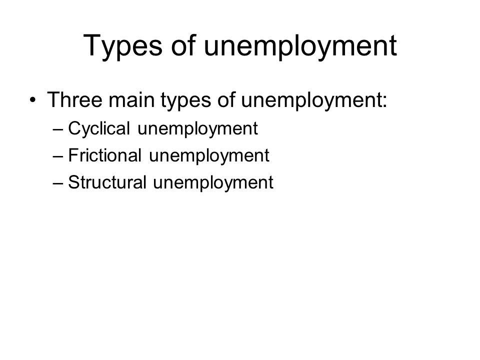 Types of unemployment Three main types of unemployment: