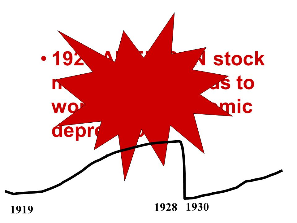 1929 AMERICAN stock market crash leads to world-wide economic depression