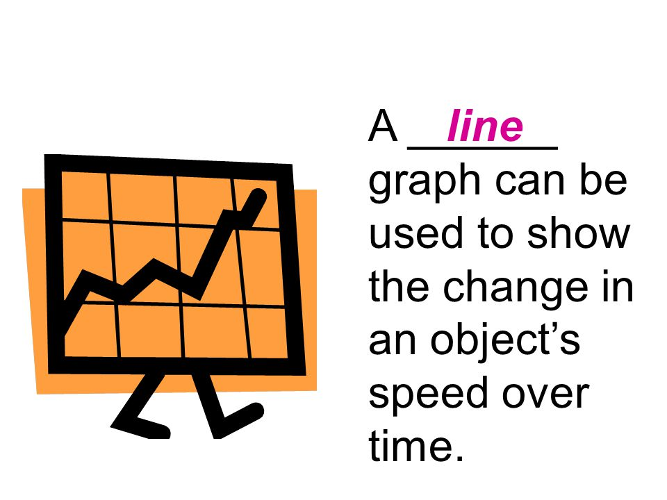 A ______ graph can be used to show the change in an object's speed over time.