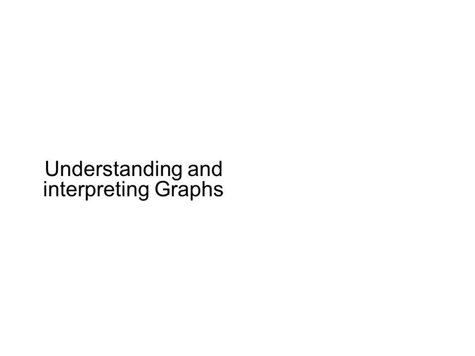 Understanding and interpreting Graphs