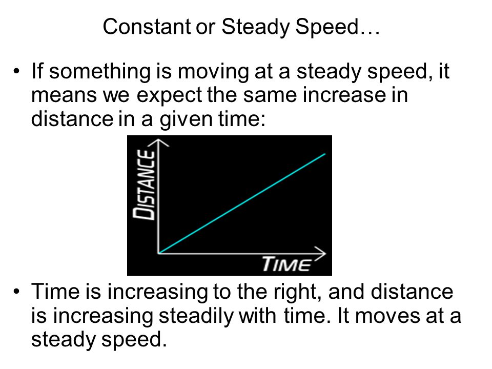Constant or Steady Speed…