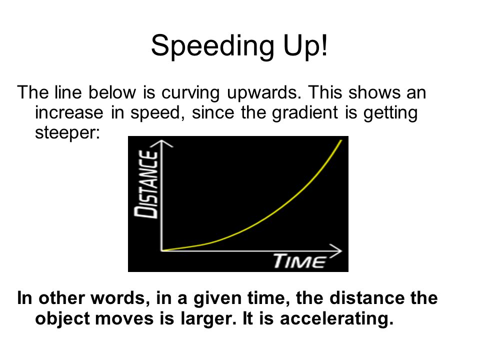 Speeding Up! The line below is curving upwards. This shows an increase in speed, since the gradient is getting steeper: