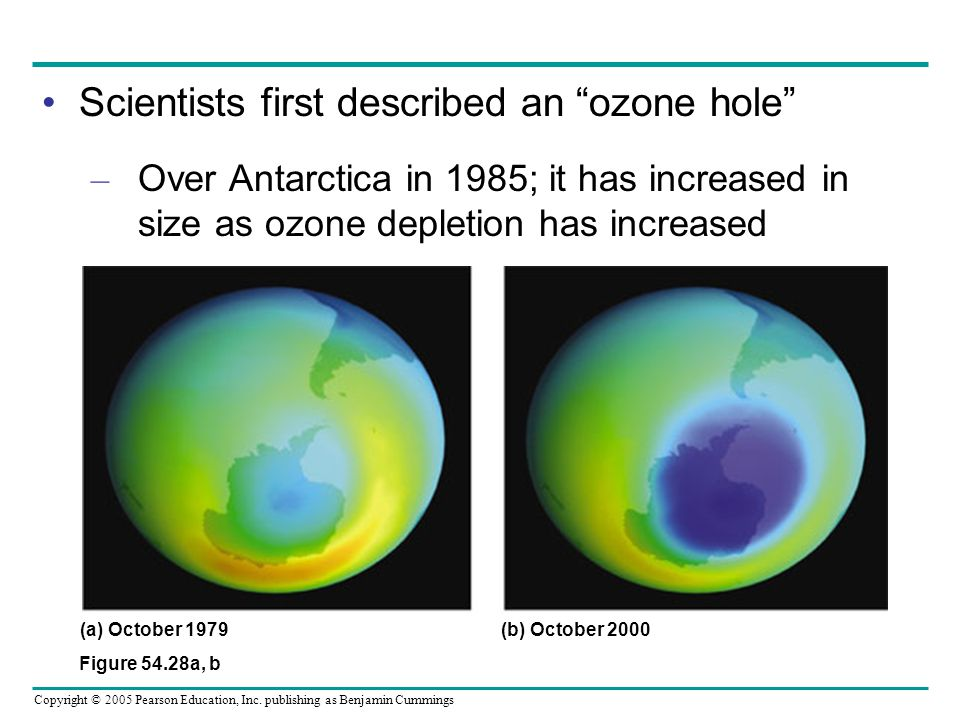 Scientists first described an ozone hole