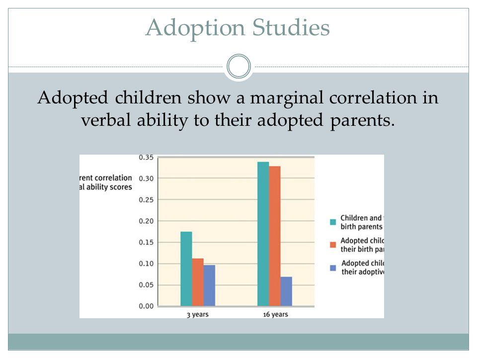 Adoption Studies Adopted children show a marginal correlation in verbal ability to their adopted parents.